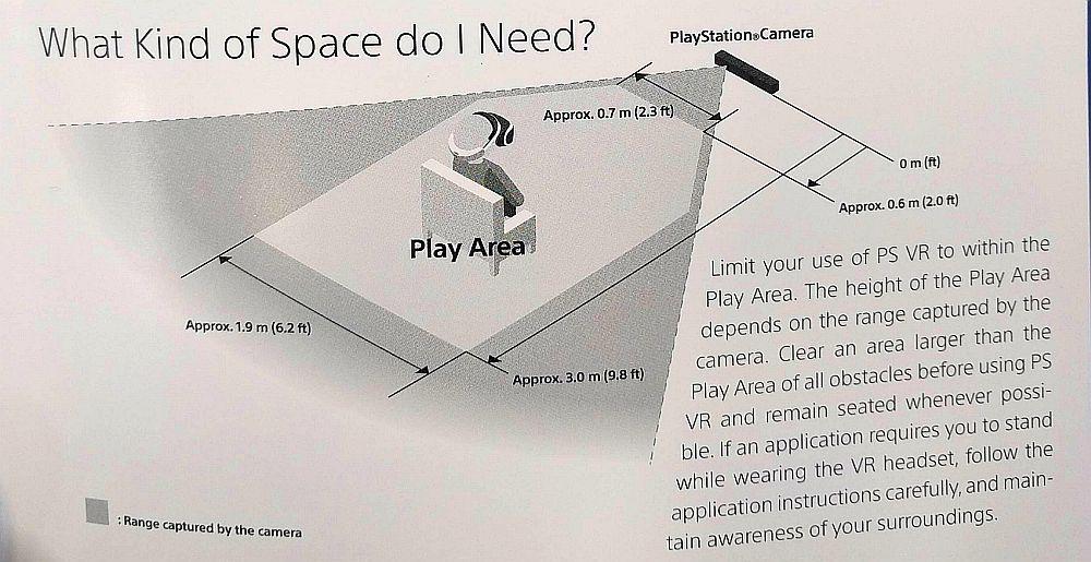 PSVR:n vaatima tila on 61 neliömetriä.
